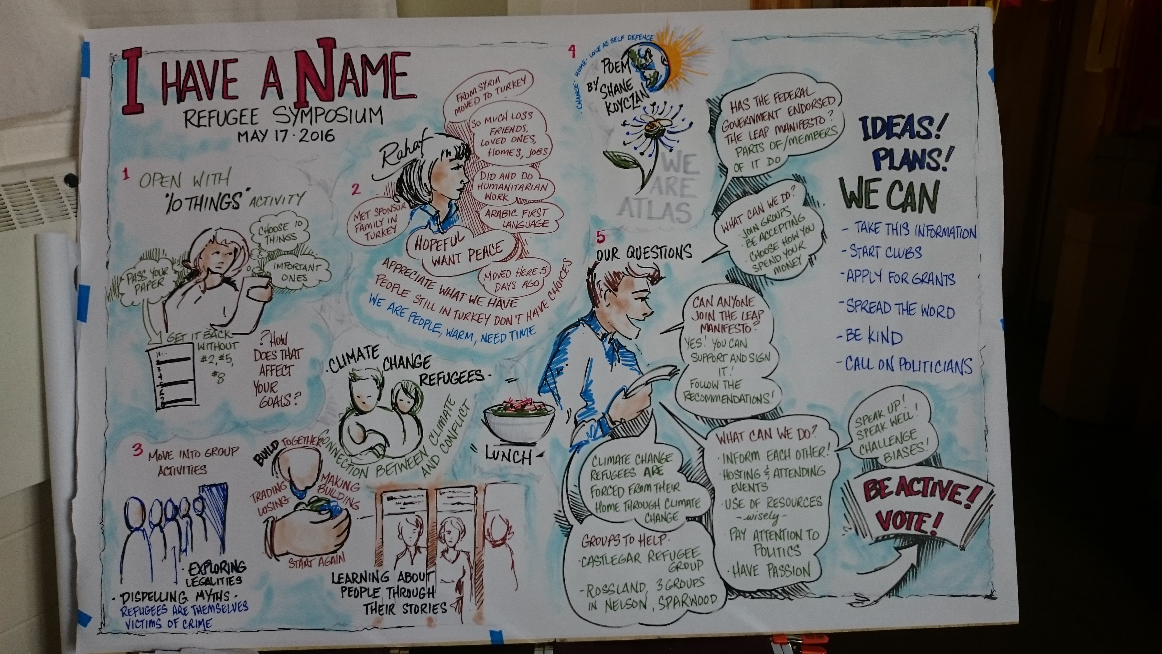 I have a NAME student-led conference 2016